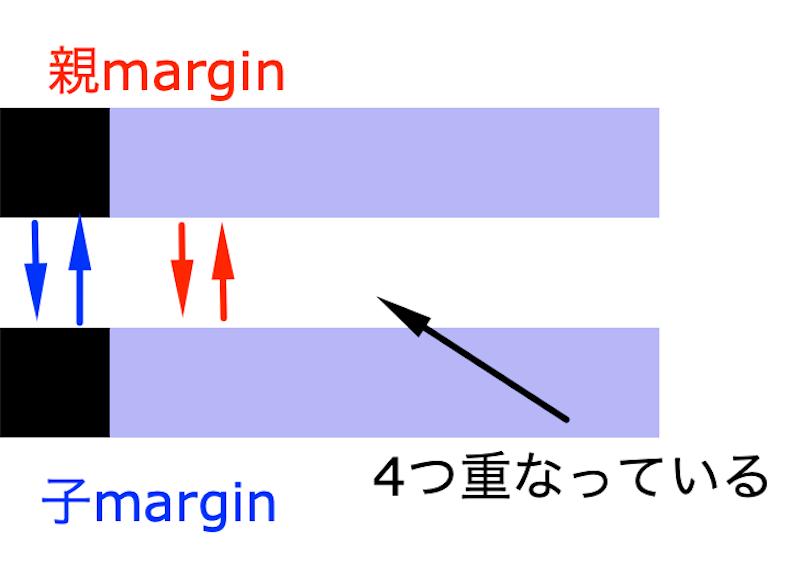 画像offsetmargin01-01