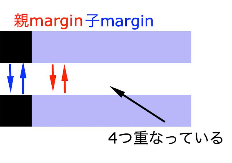 画像offsetmargin01-06