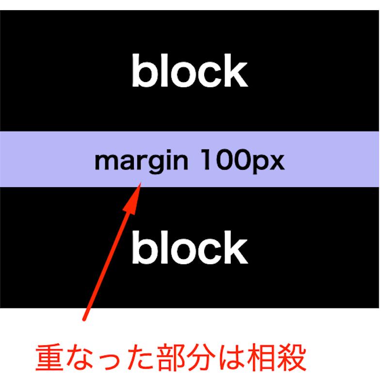 画像offsetmargin02