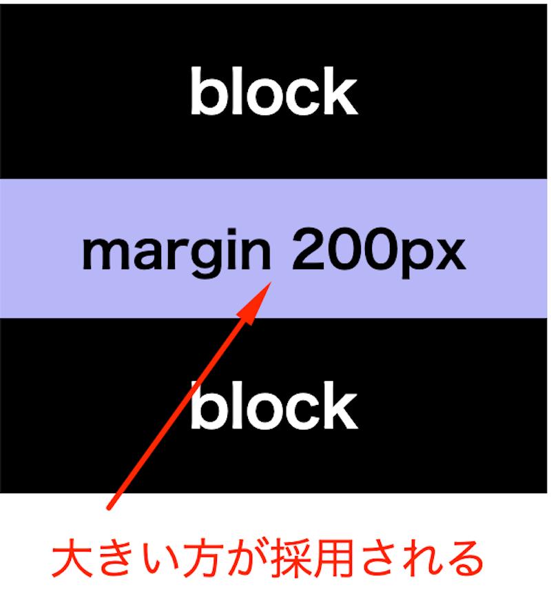 画像offsetmargin04
