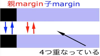 サムネoffsetmargin03-02