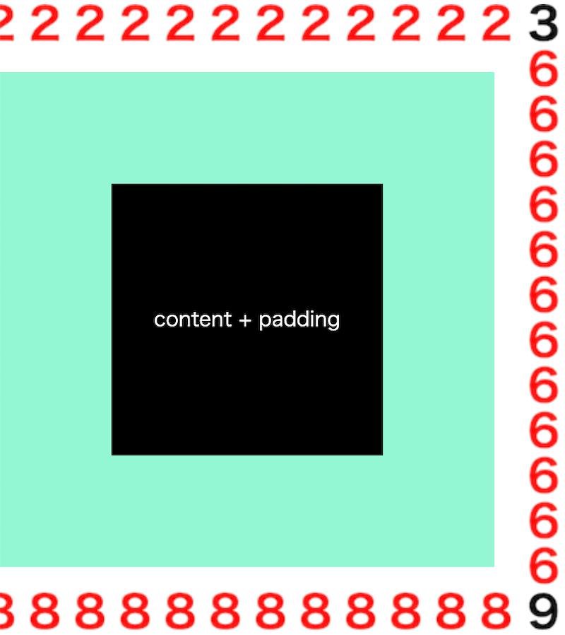 画像blog-css-border-image36