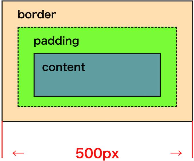 画像blog-decide-the-width07