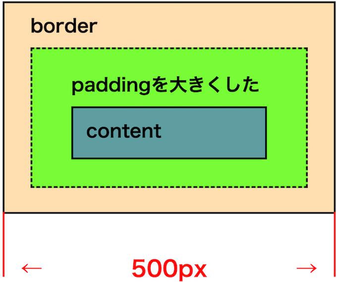 画像blog-decide-the-width10