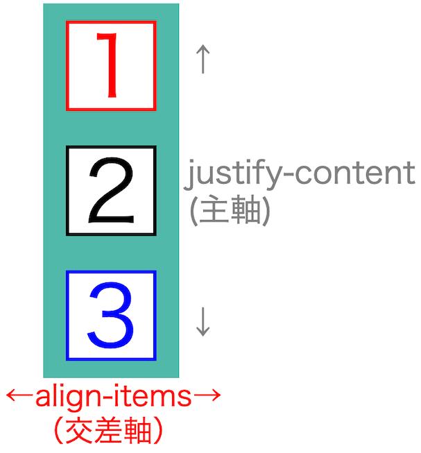 画像blog-flex-box-basics55
