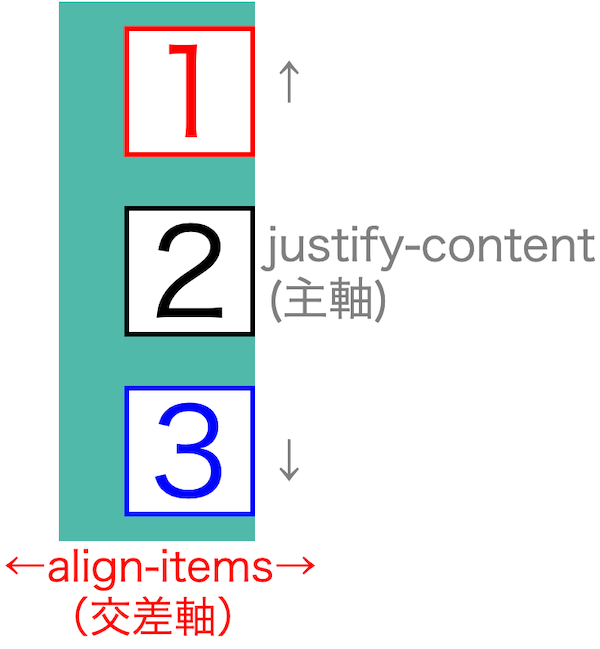 画像blog-flex-box-basics75