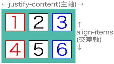 サムネflex-s-box-properties01
