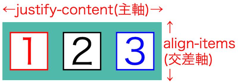 画像resolve-placement-questions01