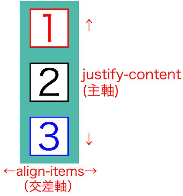 画像resolve-placement-questions02